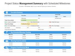 Project Status Management Summary With Scheduled Milestones