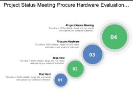 Project Status Meeting Procure Hardware Evaluation Recommendation Sales Team