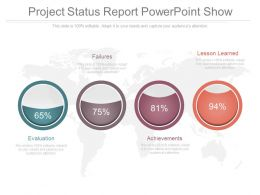 Project Status Report Powerpoint Show