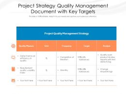 Project Strategy Quality Management Document With Key Targets