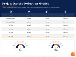 Project Success Evaluation Metrics M1061 Ppt Powerpoint Presentation File Grid
