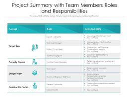 Project Summary With Team Members Roles And Responsibilities