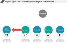 Project Support Four Functions Project Manager And Team Members