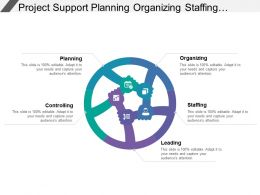 Project Support Planning Organizing Staffing Leading And Controlling