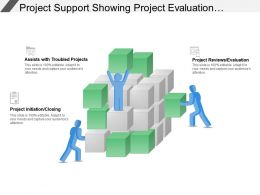 Project Support Showing Project Evaluation And Project Initiation