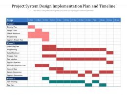 Project System Design Implementation Plan And Timeline