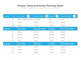 Project Tactical Activity Planning Table