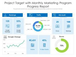 Project Target With Monthly Marketing Program Progress Report