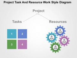 Project Task And Resource Work Style Diagram Flat Powerpoint Design