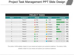 Project Task Management Ppt Slide Design