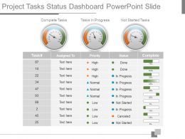 Project Tasks Status Dashboard Powerpoint Slide