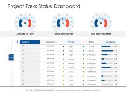 Project Tasks Status Dashboard Project Strategy Process Scope And Schedule Ppt Files