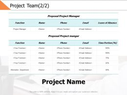 Project Team 2 2 Ppt Powerpoint Presentation Gallery Background Images