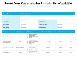 Project Team Communication Plan With List Of Activities
