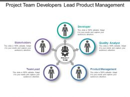 Project Team Developers Lead Product Management