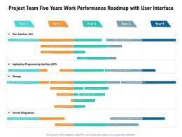 Project Team Five Years Work Performance Roadmap With User Interface