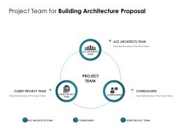 Project Team For Building Architecture Proposal Ppt Powerpoint Presentation Inspiration Background