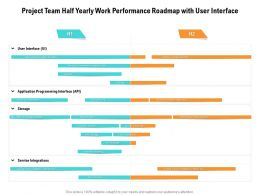Project Team Half Yearly Work Performance Roadmap With User Interface