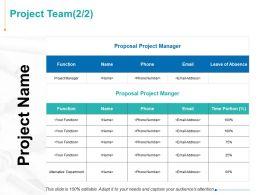 Project Team Management Marketing Ppt Powerpoint Presentation Summary Portrait
