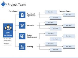 Project Team Powerpoint Templates