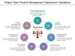 Project Team Product Management Deployment Operations
