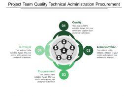Project Team Quality Technical Administration Procurement