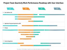 Project Team Quarterly Work Performance Roadmap With User Interface