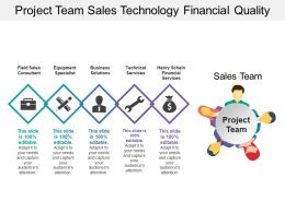 Project Team Sales Technology Financial Quality