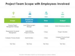 Project Team Scope With Employees Involved