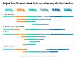 Project Team Six Months Work Performance Roadmap With User Interface