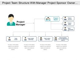 Project Team Structure With Manager Project Sponsor Owner Stakeholders And Team Leaders