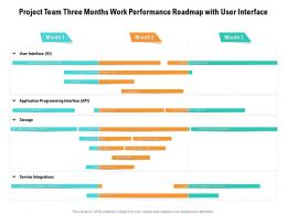 Project Team Three Months Work Performance Roadmap With User Interface