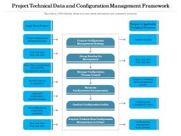 Project Technical Data And Configuration Management Framework