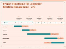 Project Timeframe For Consumer Relation Management Workflow Ppt Layouts