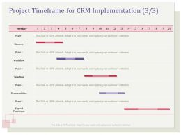 Project Timeframe For CRM Implementation Discover Ppt Topics