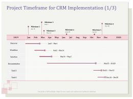 Project Timeframe For CRM Implementation Selection Ppt Gallery
