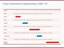 Project Timeframe For Implementing A CRM Documentation Ppt Powerpoint Presentation File