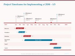Project Timeframe For Implementing A CRM Workflow Ppt Powerpoint Presentation Gallery