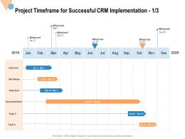 Project Timeframe For Successful CRM Implementation Selection Ppt Powerpoint File Portrait