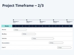 Project Timeframe L1407 Ppt Powerpoint Presentation Pictures Icon