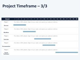 Project Timeframe L1408 Ppt Powerpoint Presentation Styles Graphics