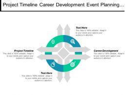 Project Timeline Career Development Event Planning Strategies Diversification Cpb