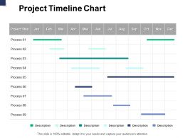 Project Timeline Chart Marketing A772 Ppt Powerpoint Presentation Summary Slide Download
