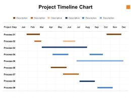 Project Timeline Chart Marketing Ppt Powerpoint Presentation Show Grid