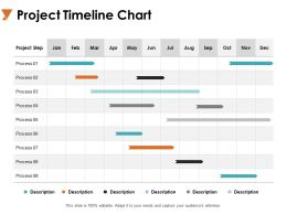 Project Timeline Chart Planning A739 Ppt Powerpoint Presentation Ideas Examples