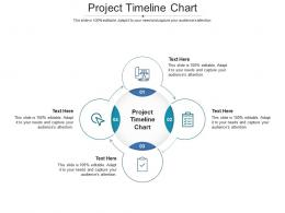 Project Timeline Chart Ppt Powerpoint Presentation Model Format Ideas Cpb