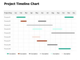 Project Timeline Chart Process Ppt Powerpoint Presentation Summary Icon