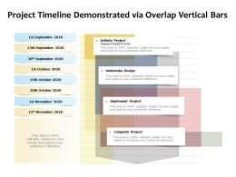 Project Timeline Demonstrated Via Overlap Vertical Bars