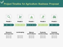 Project Timeline For Agriculture Business Proposal Ppt Powerpoint Presentation Topics