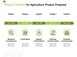 Project Timeline For Agriculture Project Proposal Ppt Powerpoint Presentation File